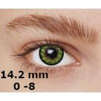 Magic eye 2 tone green 14.2 mm до -8